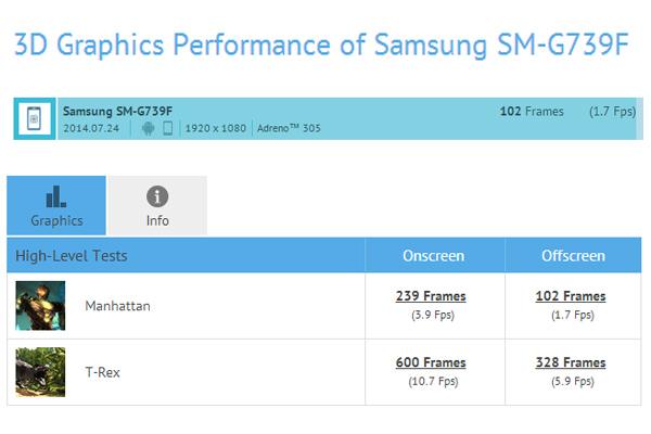Бюджетный фаблет Samsung SM-G739F был замечен в тестах