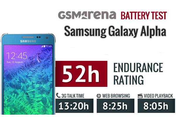 Тест автономной работы аккумулятора Samsung Galaxy Alpha с процессором Exynos 5430