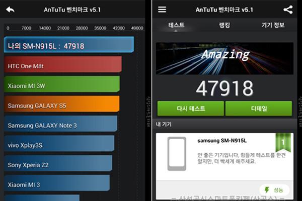 Процессор Exynos в Samsung Galaxy Note 4 и Galaxy Note Edge показывает высокие результаты в AnTuTu