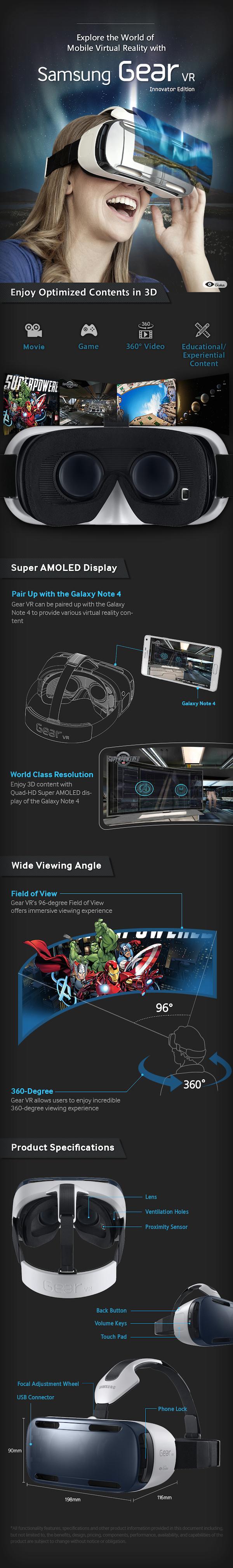 Возможности Samsung Gear VR