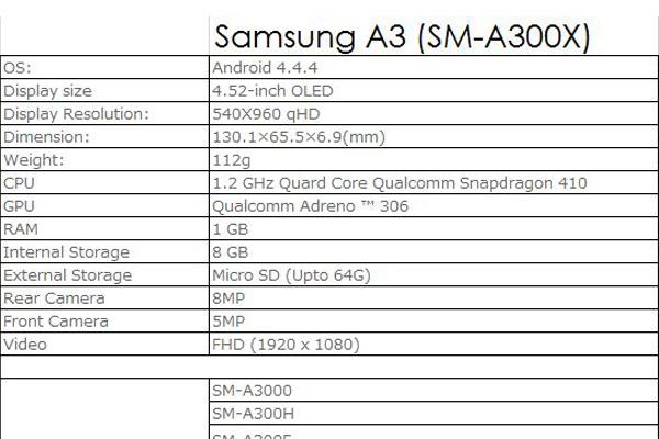 Samsung Galaxy A3 сертифицирован в Китае