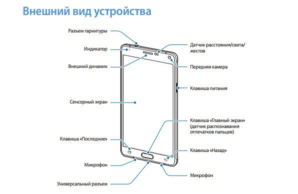 Руководство пользователя Samsung Galaxy Note 4 на русском