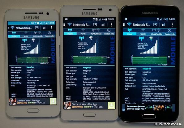 Samsung Galaxy A3 и A5 имеют проблемы с качиством сигнала сети