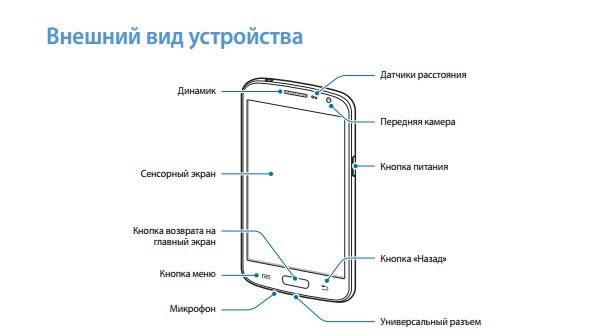 Инструкция для пользователя на Samsung Galaxy Grand Neo