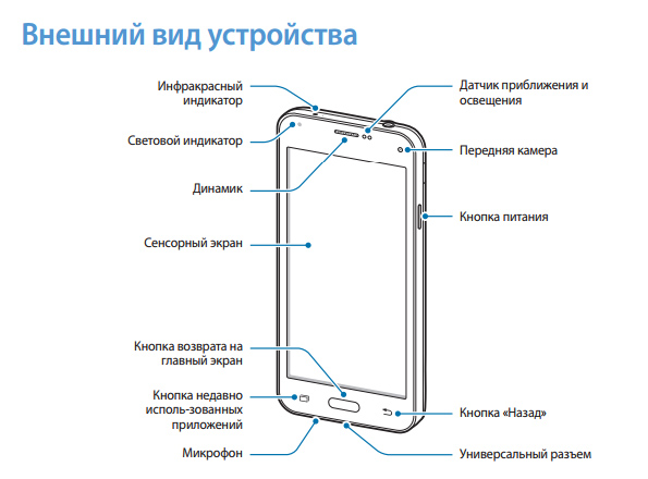 Galaxy j5 (2016) | samsung support ru.