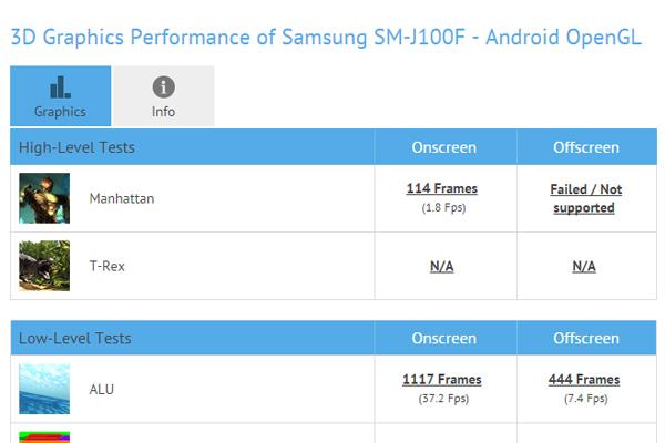 Смарфтон Samsung SM-J100F с 64-бит процессором Marvell