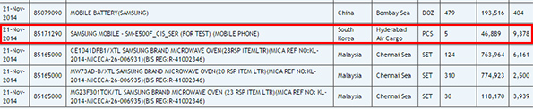 Новая модель смартфона Samsung  SM-E500F - представитель линейки Galaxy E