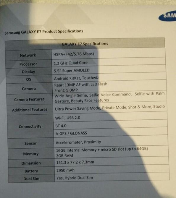 Samsung Galaxy E5 и Galaxy E7 представили в Индии