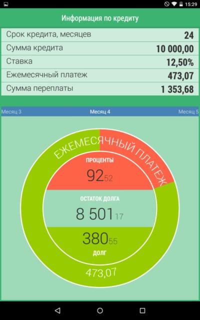 Кредитный помощник для Galaxy S5, S4, S3, Note 3, Note 4, Ace 2
