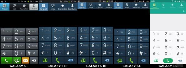 Как менялся фирменный интерфейс TouchWiz