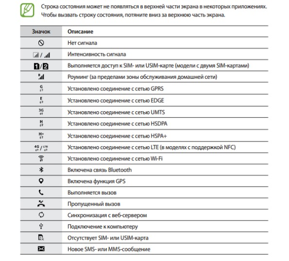 Скачать бесплатно инструкцию по эксплуатации смартфона samsung
