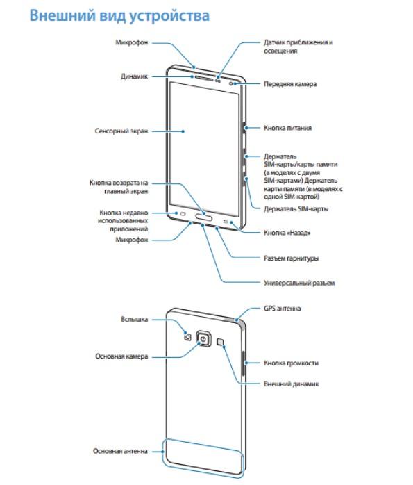 инструкция самсунг галакси а5 на русском языке