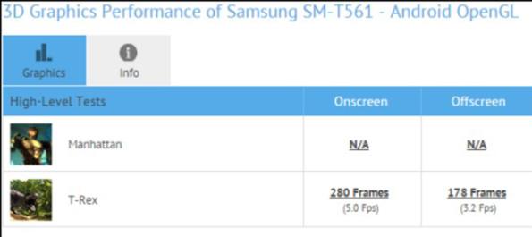 В тестах замечен новый планшет Samsung SM-T561
