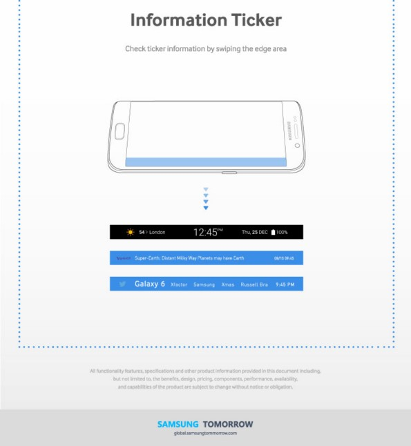 Преимущества обновлённого TouchWiz в инфографике