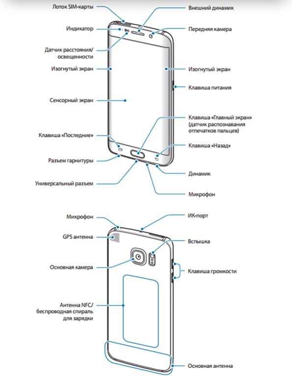 Samsung galaxy s6 edge руководство пользователя