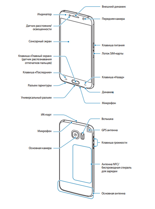 Инструкция к samsung galaxy s6 edge на русском в pdf формате.