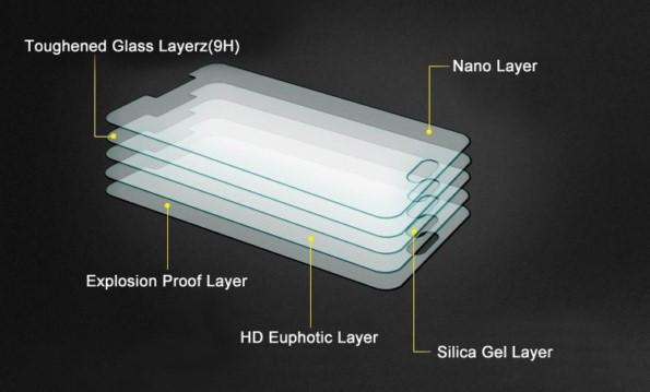 Защитное стекло для смартфона Samsung Galaxy A5
