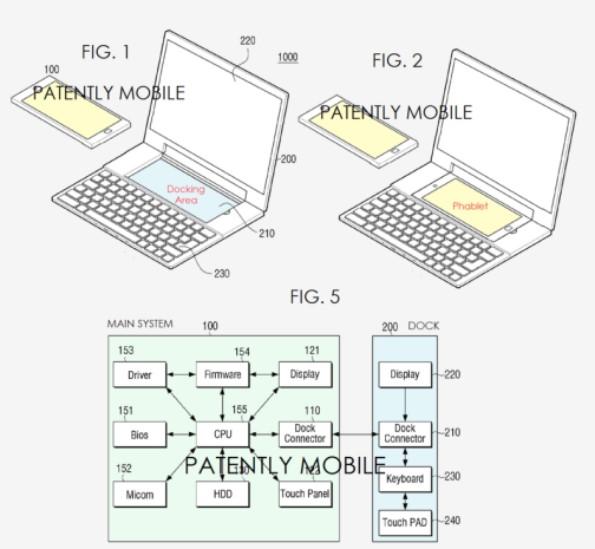 новый патент фаблета Samsung  с уникальной док-станцией