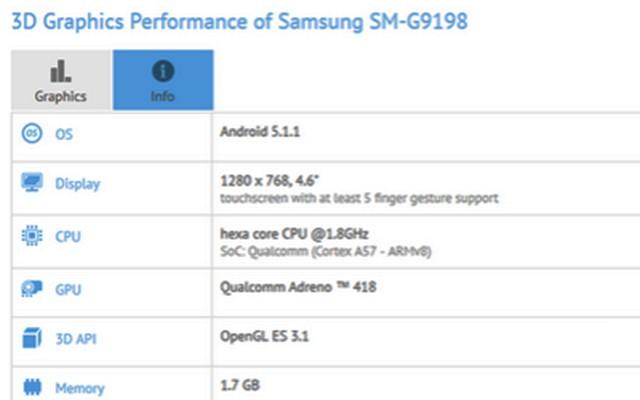 предварительные характеристики Samsung SM-G9198