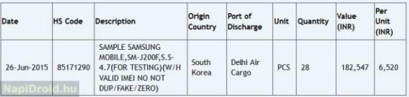 Samsung Galaxy J2 тестируют в Индии