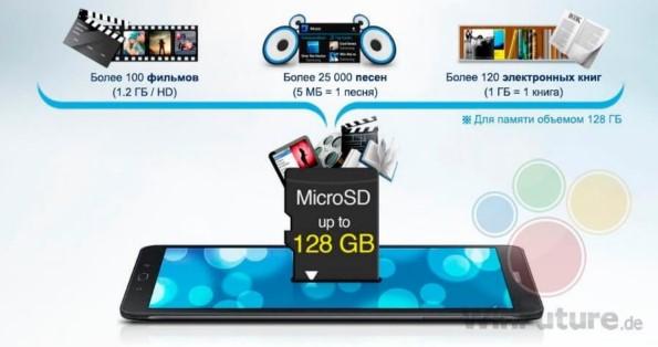 фото и параметры Samsung Galaxy Tab E 9.7