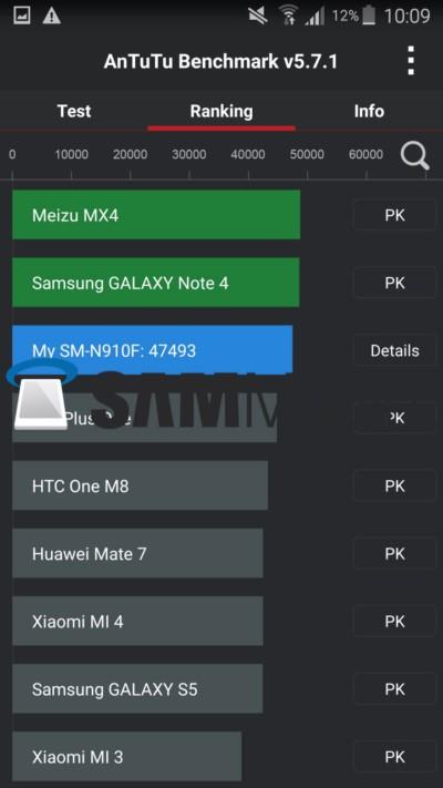 Galaxy Note 4 с Android 5.1.1  замечен в AnTuTu