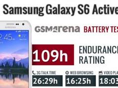 тест автономной работы Samsung Galaxy S6 Active