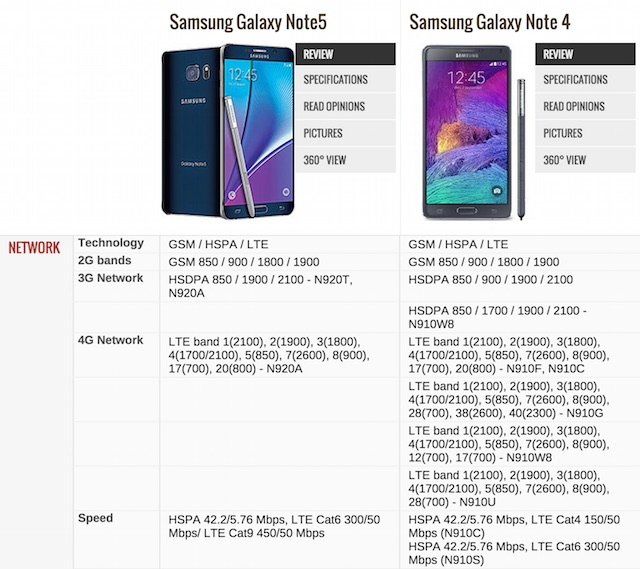Galaxy_Note_4_vs_Note_5_1