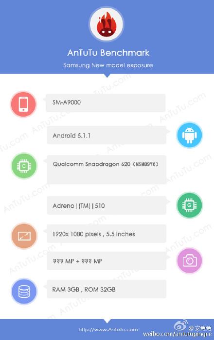 Характеристики Samsung Galaxy A9