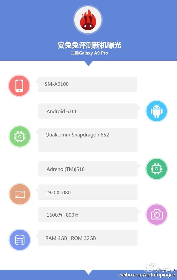 Samsung Galaxy A9 Pro в тесте antutu