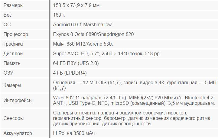 Характеристики Samsung Galaxy Note 7 N930 N930F N930G