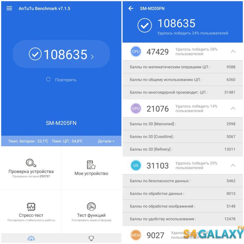 Samsung Galaxy M20 Antutu тест 2 прогон